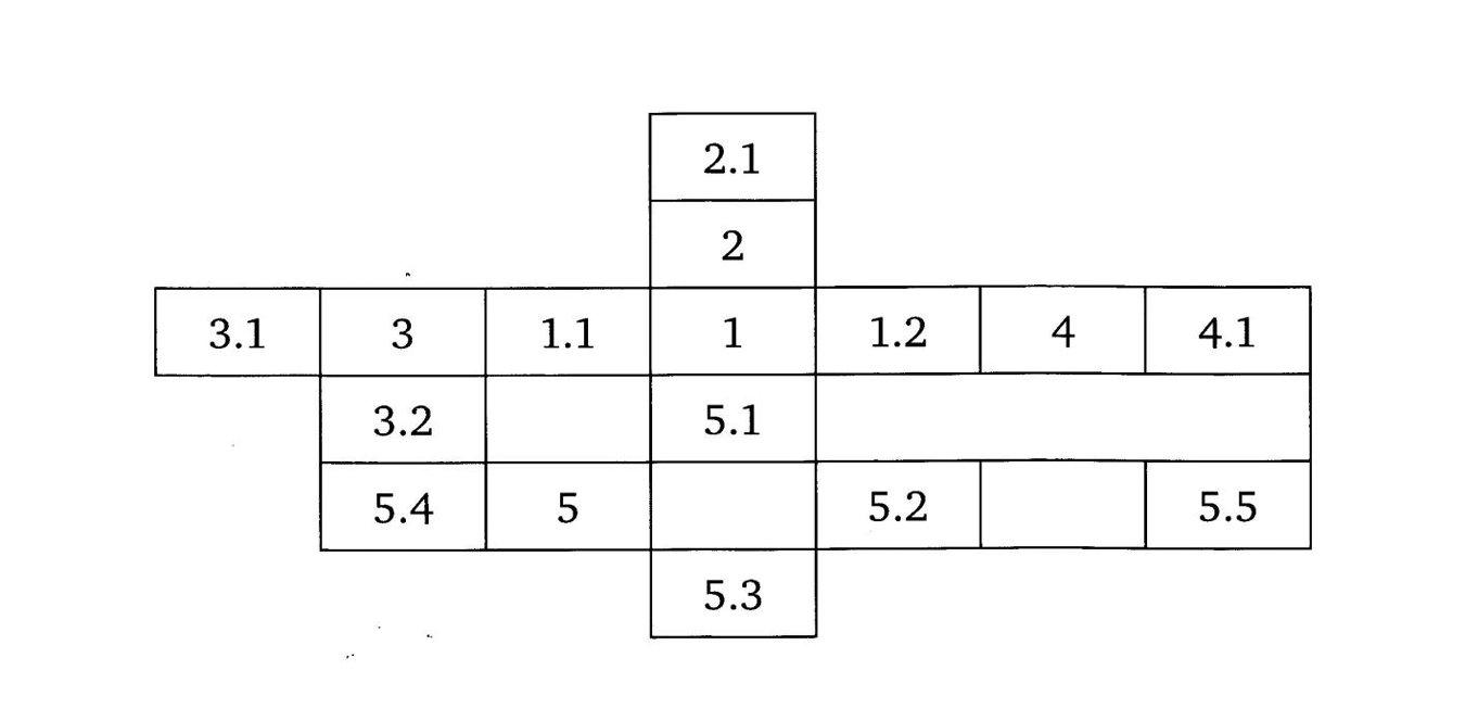 Схема состава клейм