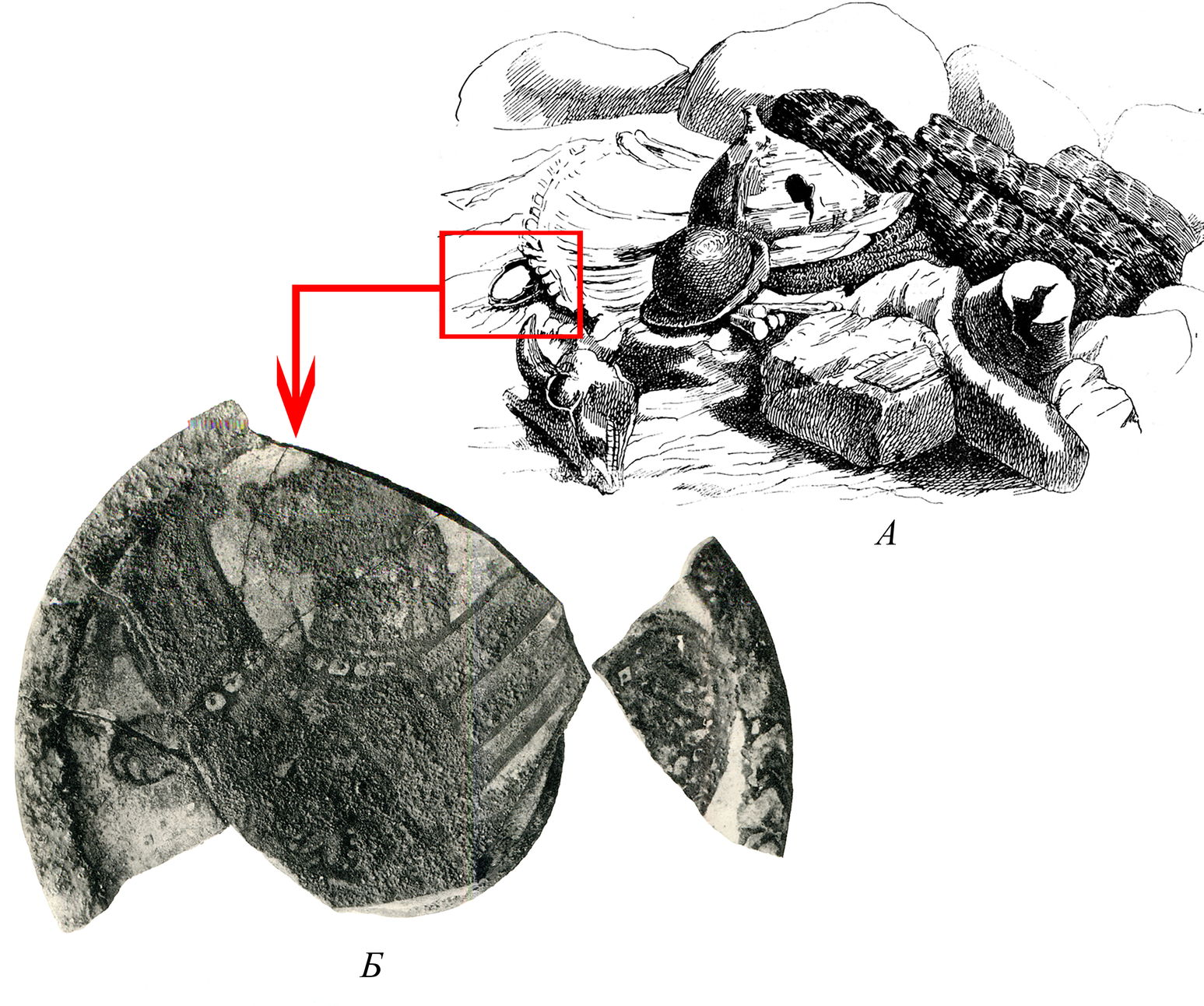 Иллюстрация из книги В.И. Сизова