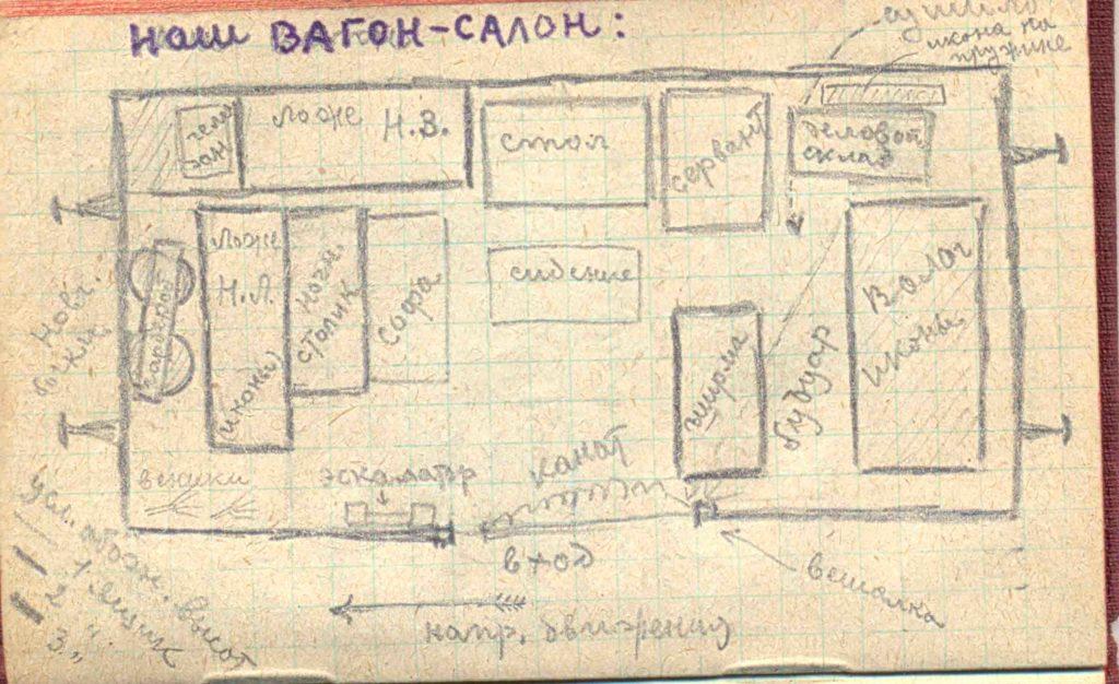 План размещения сотрудников в вагоне. Рисунок из записной книжки Н.Р. Левинсона. 1942 г.