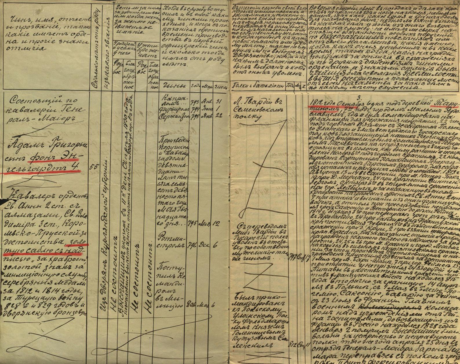 Формулярный список Энгельгардта 4-го за 1831 г.